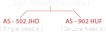 High-Speed-Chain